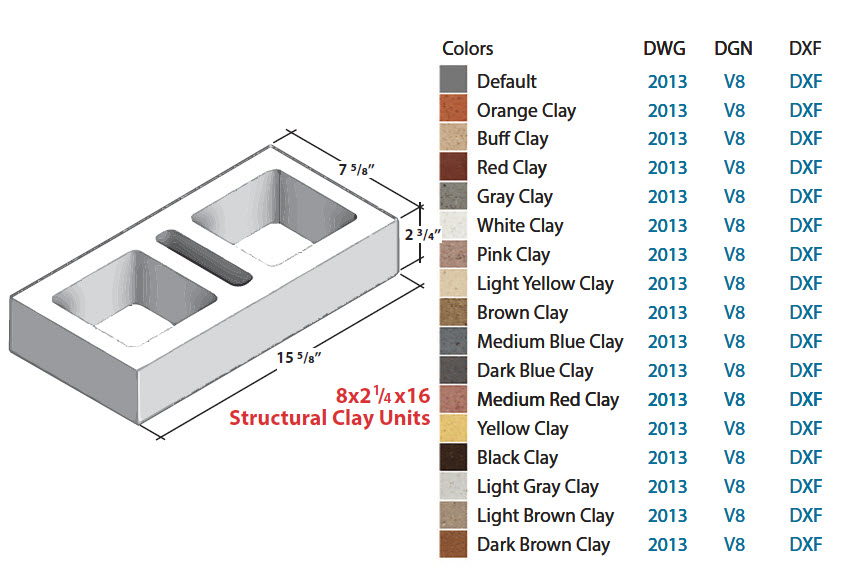 Version 2 enhances and increases the number of generic concrete and clay anchored and structural masonry units – sizes and colors