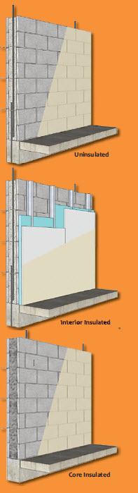 """In some climate zones, code-prescribed exterior wall configurations require face insulation, but alternative building configurations were able to meet compliance with 8"""" medium weight CMU walls, grouted and reinforced vertically at 4'oc with foam insulation injected into ungrouted CMU cores."""