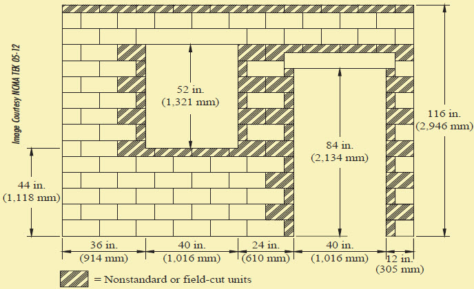Utilizing non-modular layouts or openings results in unnecessary cutting of the masonry units (shown here as shaded). The end product is more difficult to construct, produces more waste, and is more costly compared to a similar structure employing a modular layout. Additionally, placing and consolidating grout in the reduced-size cores of the field-cut units may prove difficult.