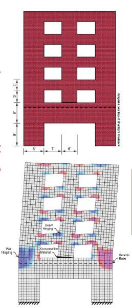 Representative Limit Design